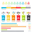 different waste collection and special buckets set vector image