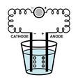 electrolysis process vector image vector image