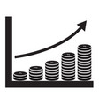 dollar growth chart on white background dollar vector image vector image