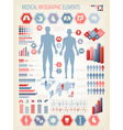 Medical infographics elements Human body with vector image vector image