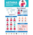 asthma infographic poster vector image vector image