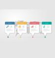 horizontal timeline infographics 4 steps for vector image vector image