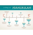 hanukkah holiday timeline 8 day infographics vector image vector image