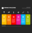 progress six steps template vector image vector image