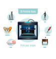 3d printing realistic composition vector image