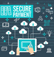 poster of secure online payment vector image vector image