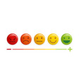 user experience feedback concept different mood vector image