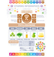 phylloquinone vitamin k rich food icons healthy vector image