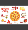 pizza sign in form piece of peperoni vector image