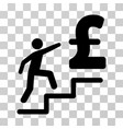 pound business stairs icon vector image