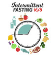 scheme and concept of intermittent fasting clock vector image