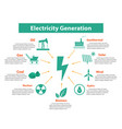 electricity generation with space text vector image