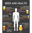 Drinking alcohol influence your body and health vector image vector image
