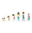 different generation on one woman cute baby vector image