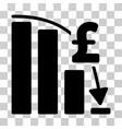 pound financial epic fail icon vector image vector image
