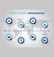 infographic design with supply chain icons vector image vector image