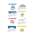 Transport infographic set vector image