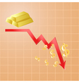 Fall in gold prices vector image vector image