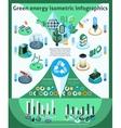 Green Energy Isometric Infographics vector image vector image