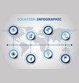 infographic design with location icons vector image vector image