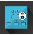 programer character development cloud vector image