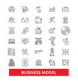 Business plan development strategy project