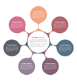 Circle Flow Chart with Seven Elements vector image