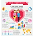 Love infographic set vector image