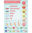 Transportation infographic design element vector image vector image