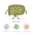 bad bacteria concept sick intestine vector image