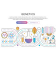 panoramic template poster of genetic engineering vector image vector image