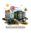 pollution ecology flat composition vector image vector image