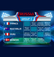 russia world cup group c wallpaper vector image vector image