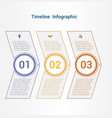 timeline or area chart template infographics 3 vector image vector image