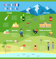 france infographic set vector image vector image