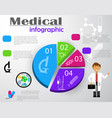 infographic medical treatment vector image