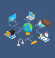 online education isometriic flowchart vector image