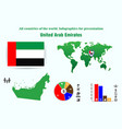united arab emirates all countries of the world vector image