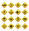 Warning Signs for dangers in sea and rivers