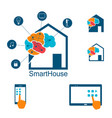 smart house logo automated wireless controlled vector image