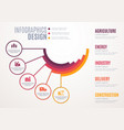 business infographics or step chart template vector image vector image