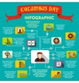 Columbus Day infographic flat style vector image vector image