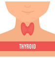 thyroid gland of a man vector image