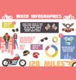 biker club doodle infographics vector image vector image