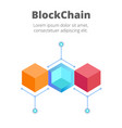blockchain concept colorful blockchain background vector image
