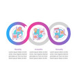 video editor subscription infographic template vector image vector image