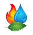 emblem renewable energy sources vector image