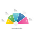 5 data infographics step growth business template vector image vector image