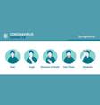 flat modern design coronavirus - symptoms vector image vector image