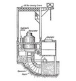 generator platform vintage vector image vector image